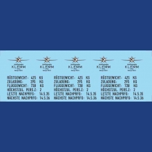 water slide decals Klemm 25 D-EMDU